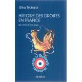 Histoire des droites en France