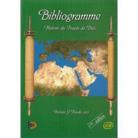 Bibliogramme