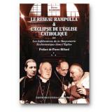 Le Réseau Rampolla & L'éclipse de l'Eglise catholique